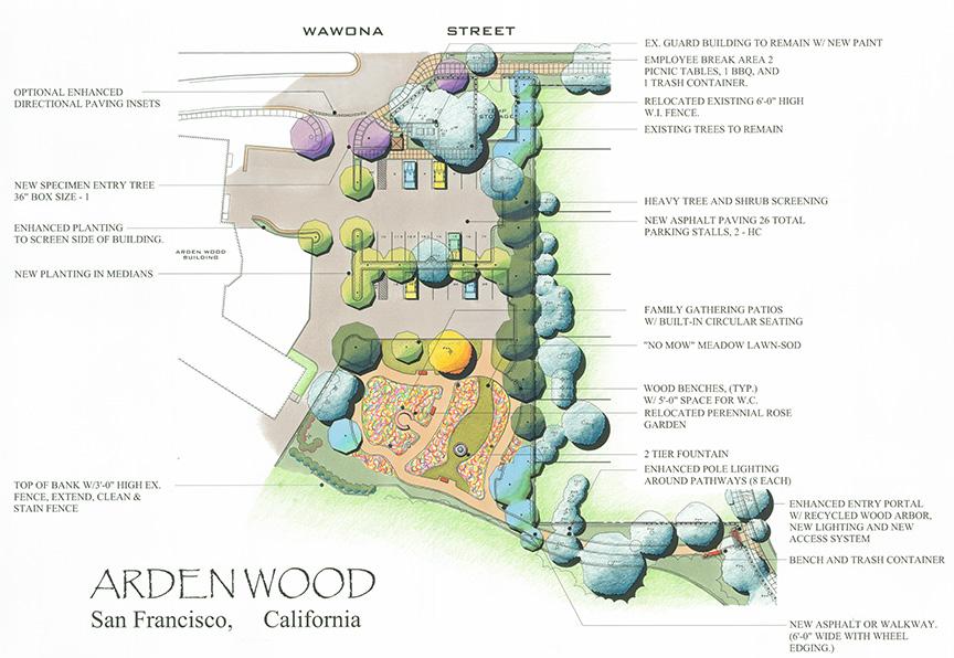 Ardenwood