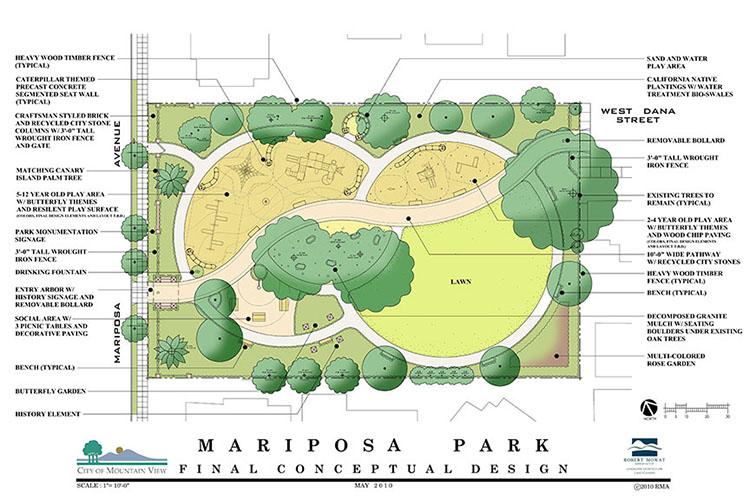 Mariposa park